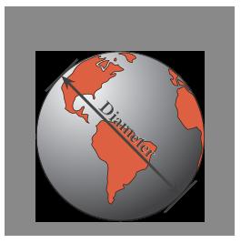 Graphic of large diameter globe