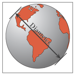 Graphic of colossal diameter globe